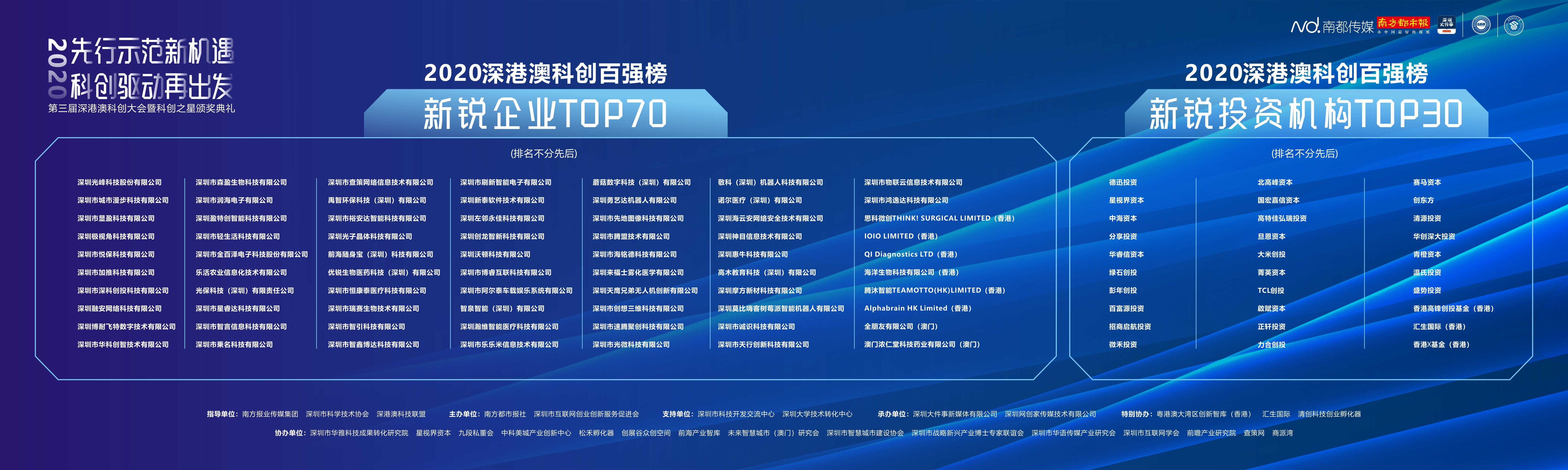 2020深港澳科创百强榜单.jpg